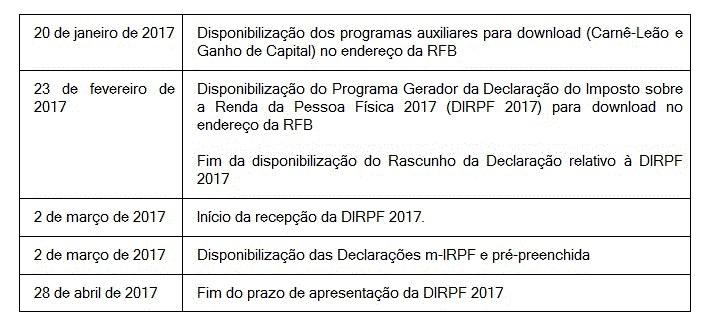 Cronograma IRPF 2017